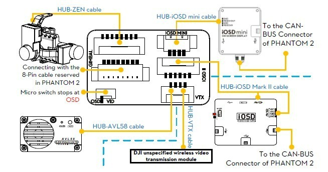 kit transmisor videolink dji avl 5 8ghz antena zona outdoor